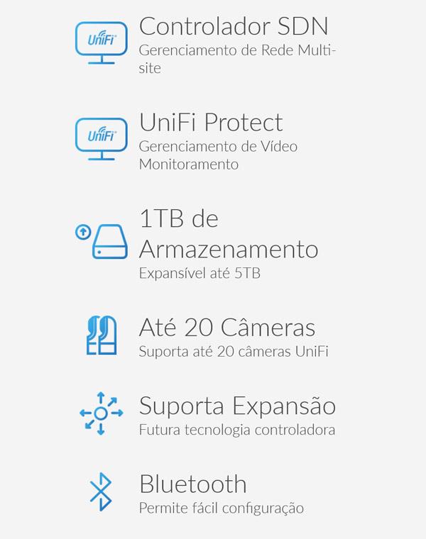 UniFi Cloud Key Gen2 Plus - features