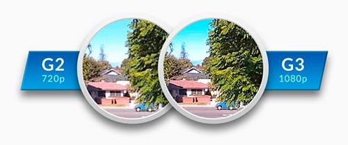 Comparação resoluções UniFi Video V2 x V3